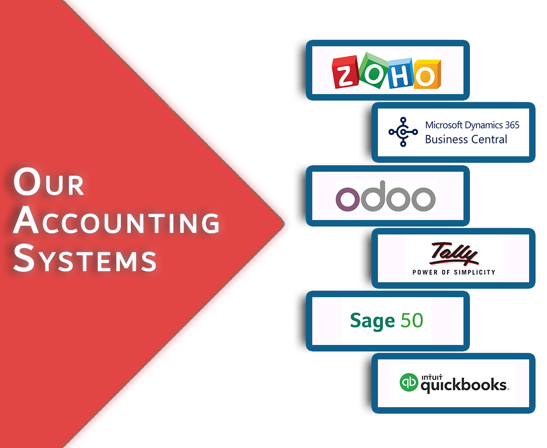 Accounting SW